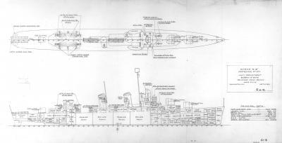 Shipyard Plans